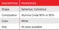 Alumina Spheres Specs 1